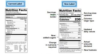 Nutrition facts label gets makeover