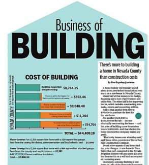 Readers Respond: The cost of building a house in Nevada County